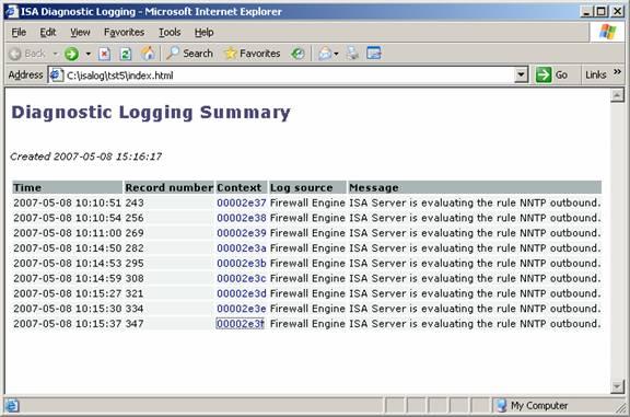 Логи vpn на сервер 2003