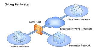 Схема компьютерной сети TCP