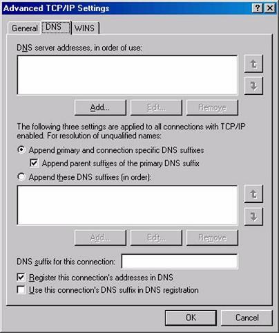 Схема vpn соединения