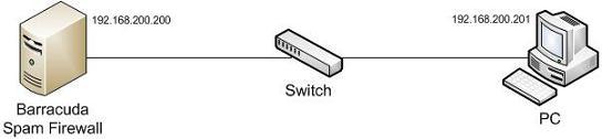 Веб сервер и почтовый сервер