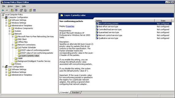 Windows 2003 qos