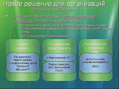 Windows коллективная работа с Windows