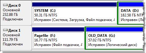 Дефрагментированный файл подкачки